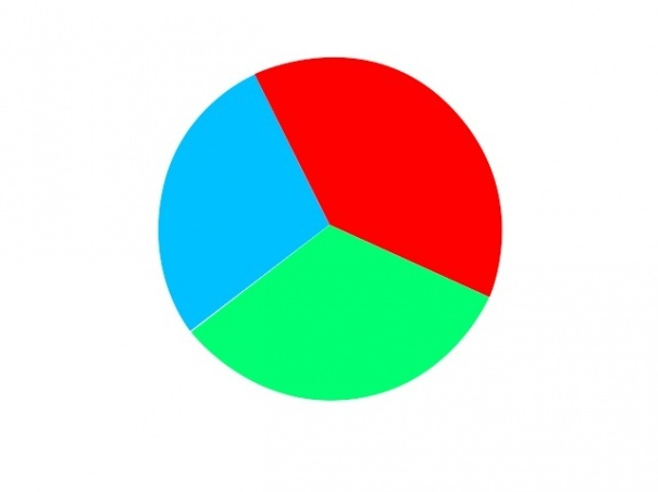 Graph Morph