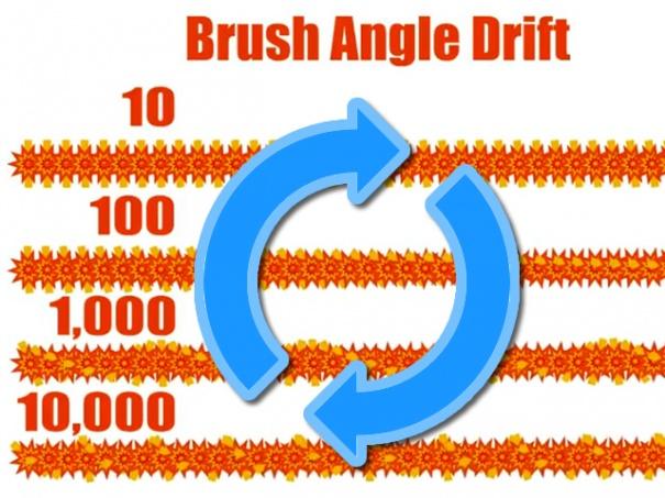 Brush Drift Angle