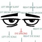 Cartoon Eye Rig