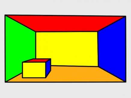 Pseudo 3D with 1 point perspective