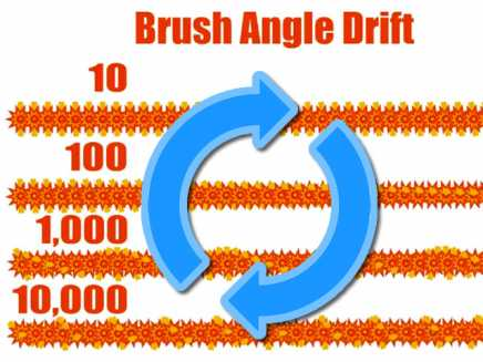 Brush Drift Angle